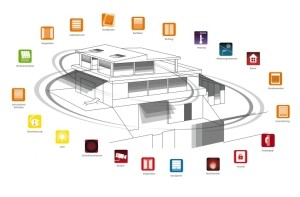 Intelligente Hausautomation Somfy