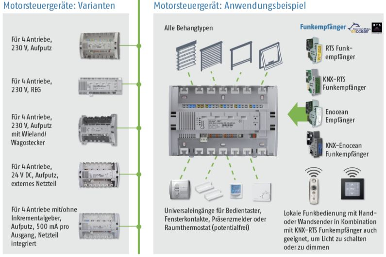 Objektsteuerungen - MHT-Nymphenburg