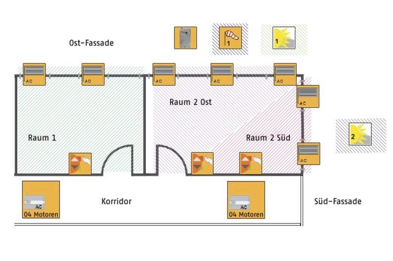Somfy animeo Lon Design Suite für Visualisierung